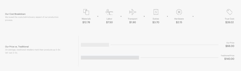 Everlane pricing