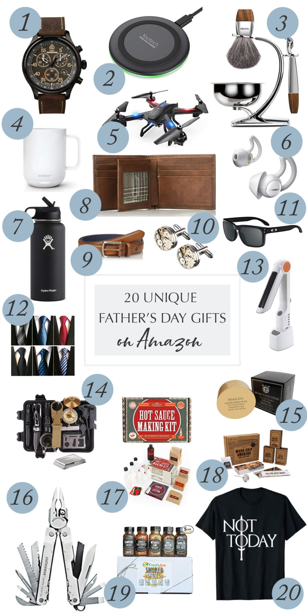 Father's Day Gift Idea's | Father's Day Gifts on Amazon | Gifts for Dad