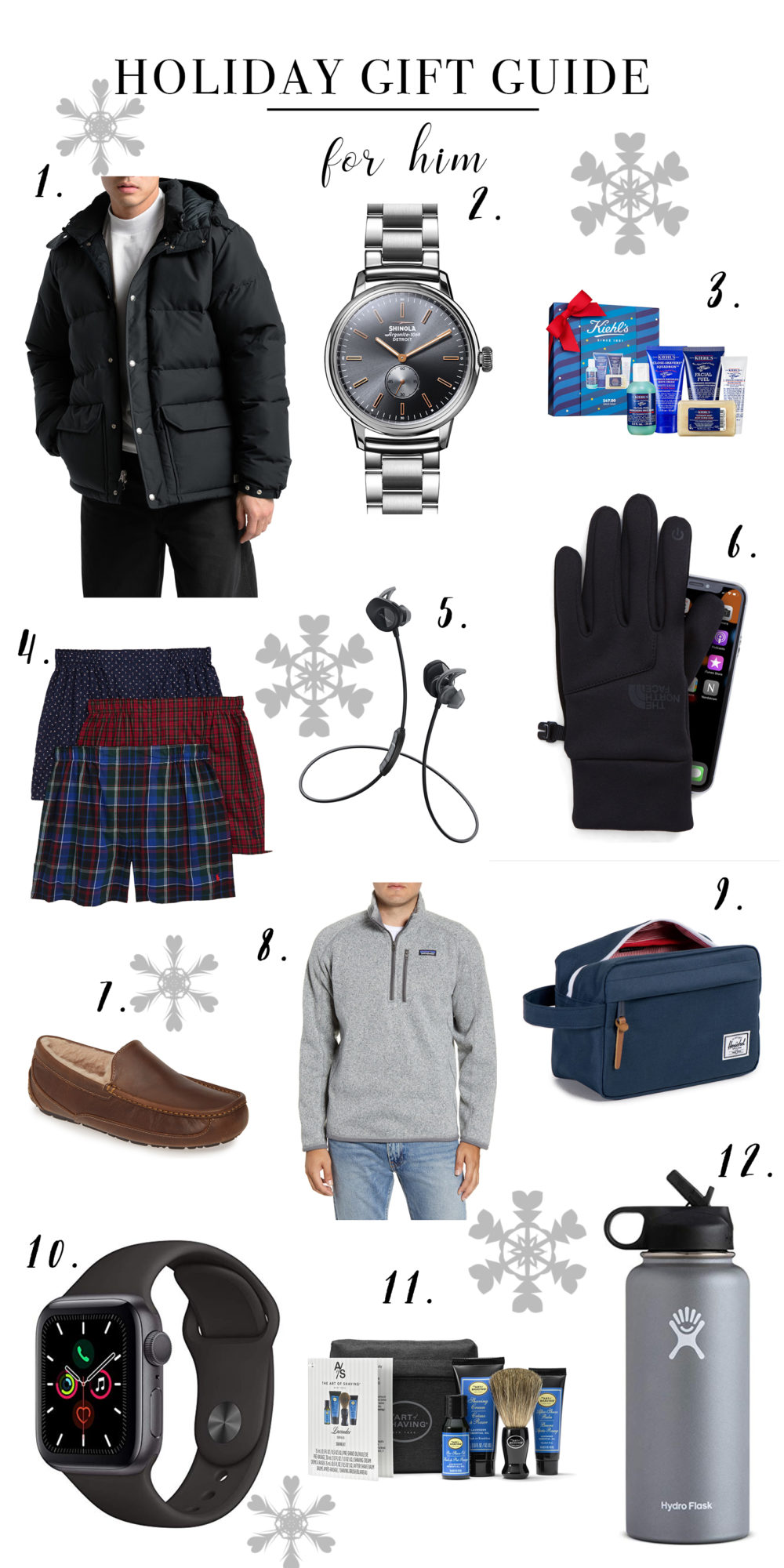 Holiday Gifts for Him | Christmas gift inspiration for men