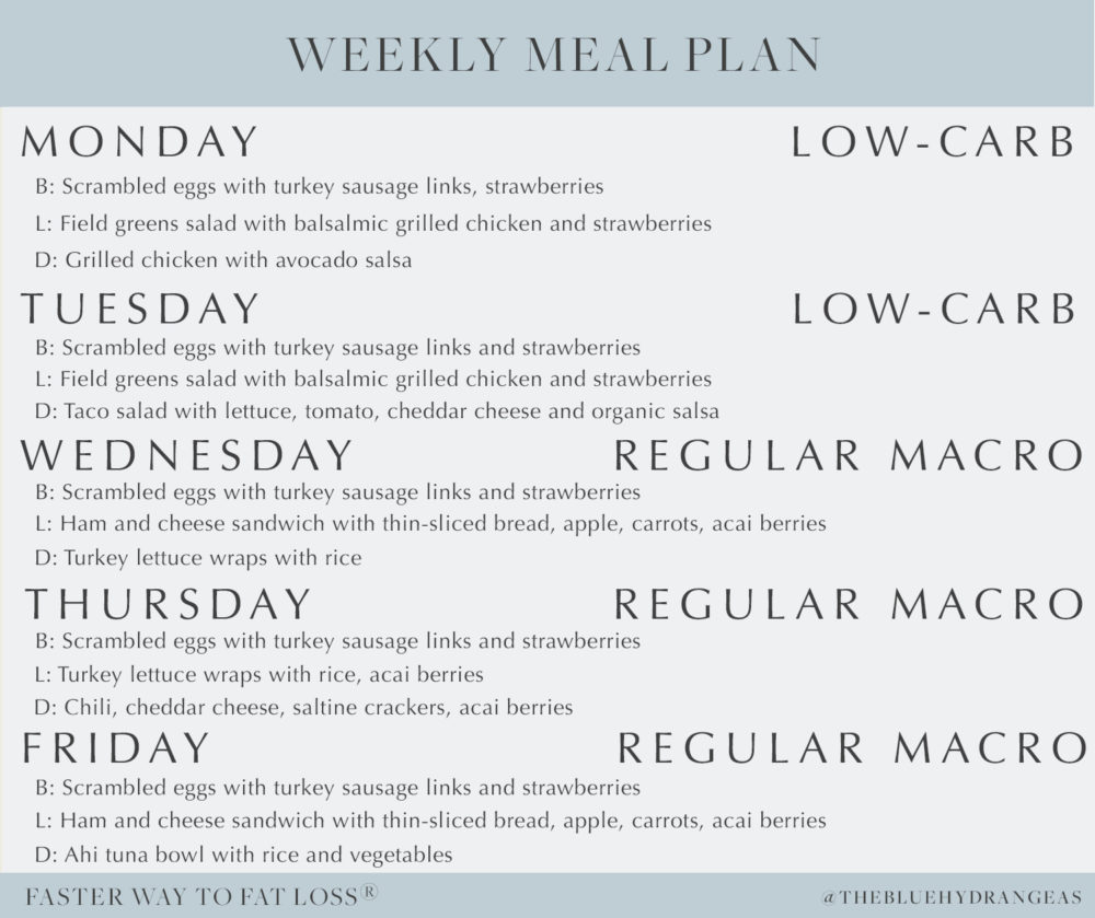 Faster Way to Fat Loss Weekly Meal Plan